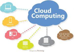 cloud computing schéma