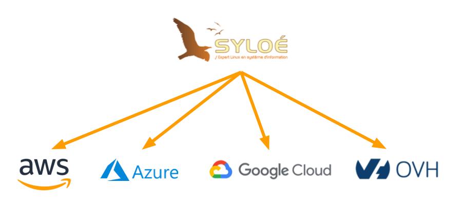 migrer vers le cloud - schema syloe cloud provider