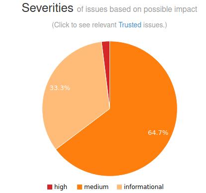 Audit de vulnérabilité Syloé